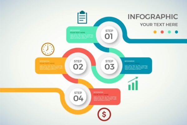 Buy Professional Infographics